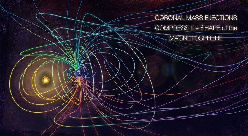 Colorful lines (cool and warm colors for northern and southern hemispheres) depicting the shape of Earth's magnetosphere