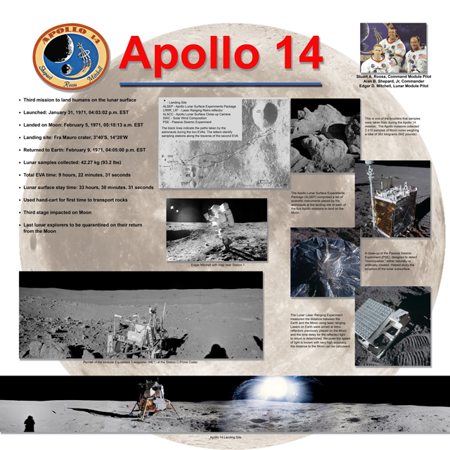 apollo-14-g Form Space And Order on steven architecture book, kids symbols, organizing architecture using, examples floriculture, design acoustic analysis, vicoira cruziana, artists that show shape, ritual architecture,