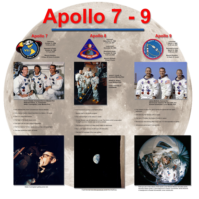 Apollo Manned Missions | Lunar and Planetary Laboratory ...