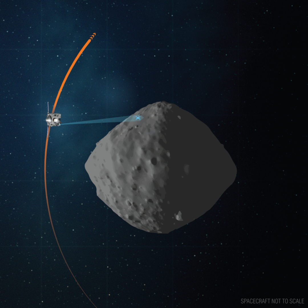 This artist's concept shows the planned flight path of NASA's OSIRIS-REx spacecraft during its final flyby of asteroid Bennu, which is scheduled for April 7. NASA/Goddard/University of Arizona