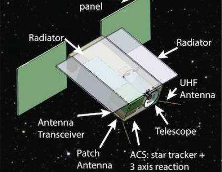 SPARCS: Star-Planet Activity Research CubeSat