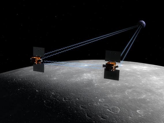 The Gravity Recovery And Interior Laboratory (GRAIL) will unlock the mysteries of the Moon. By mapping the lunar gravitational field globally —not just on the nearside —to unprecedented accuracy and resolution, GRAIL will, in essence, peer deep inside the Moon to reveal its internal structure and thermal history.