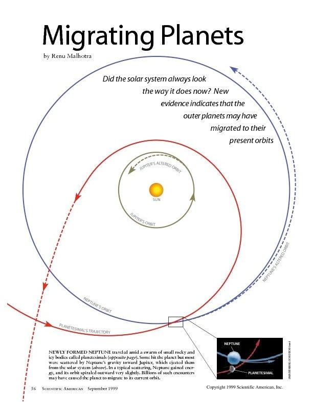 Renu Malhotra S Home Page Lunar And Planetary Laboratory